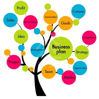 Business plan startup business docstoc